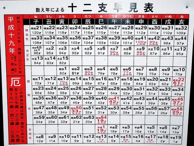 chinese calendar chart